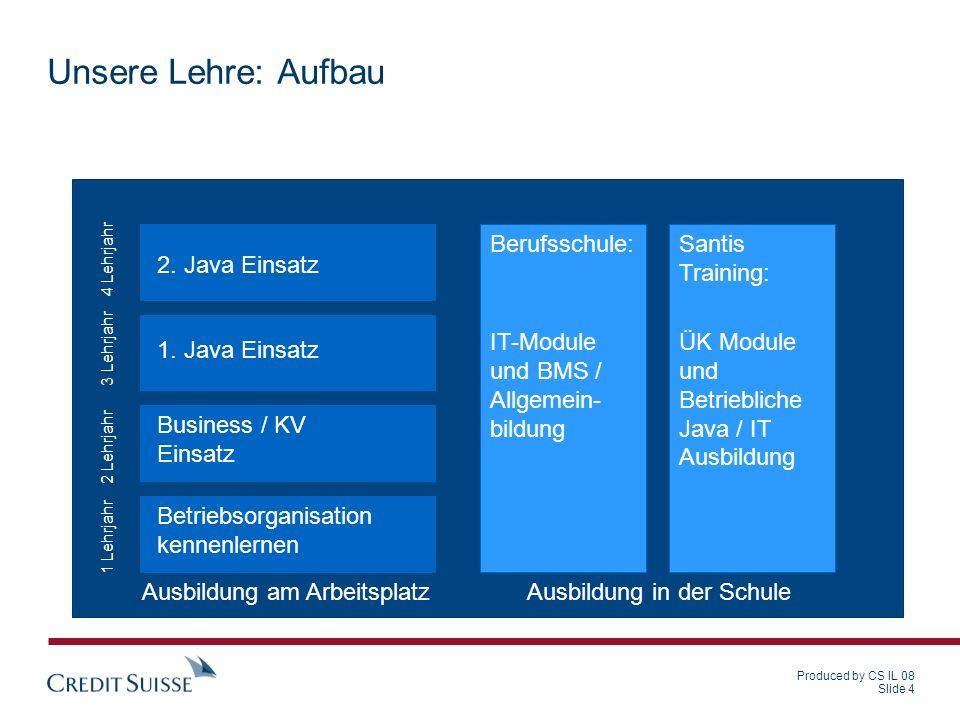 Produced by CS IL 08 Slide 4 Unsere Lehre: Aufbau Ausbildung am ArbeitsplatzAusbildung in der Schule Betriebsorganisation kennenlernen Business / KV E