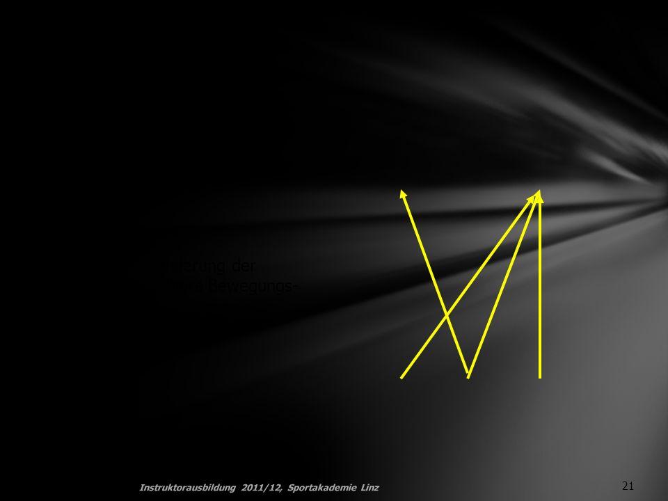 Durch einfache Änderung der Platzierung wk-nähere Bewegungs- abfolge 21 Instruktorausbildung 2011/12, Sportakademie Linz