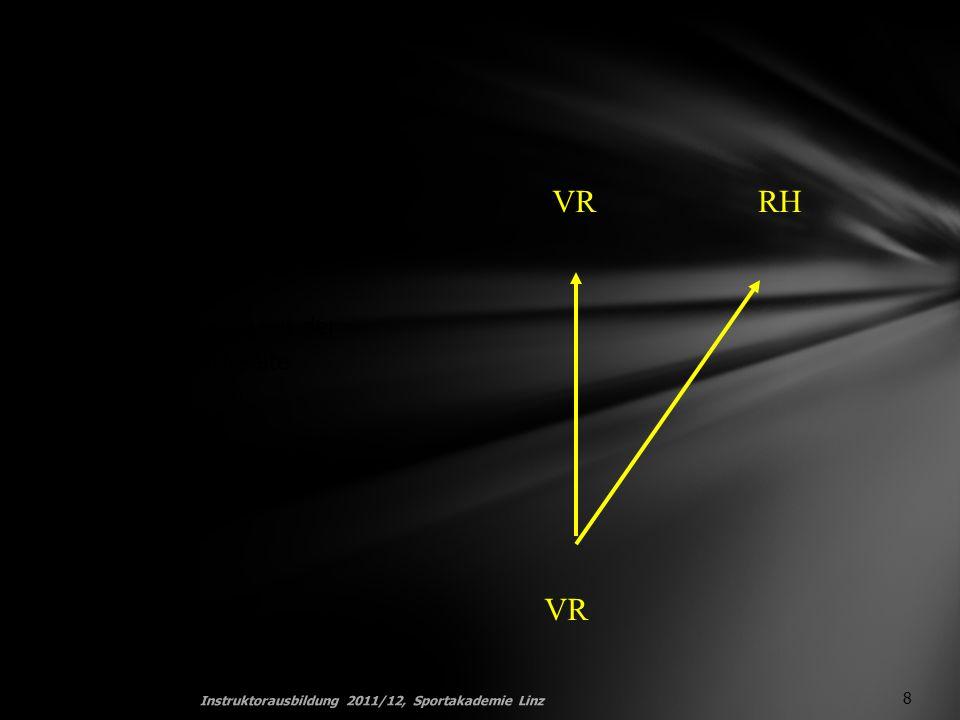 Vorstufe für Spiel mit der VH von der RH-Seite (Körperstellung) 8 VR RH Instruktorausbildung 2011/12, Sportakademie Linz