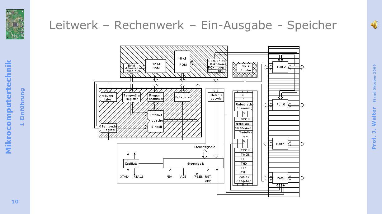 Mikrocomputertechnik 1 Einführung Prof. J. Walter Stand Oktober 2009 10 Leitwerk – Rechenwerk – Ein-Ausgabe - Speicher