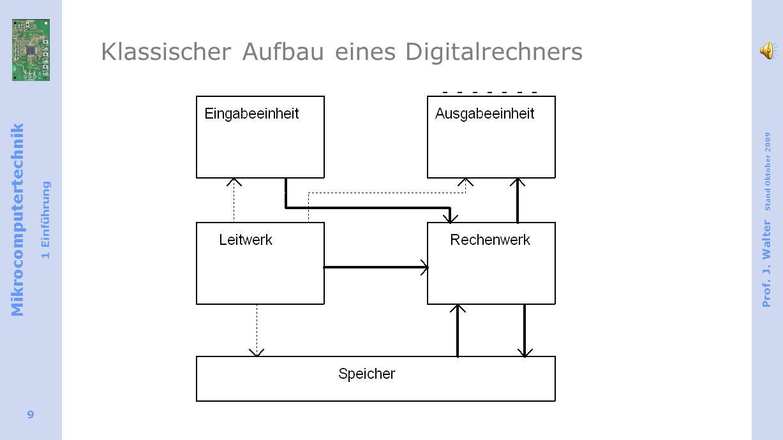 Mikrocomputertechnik 1 Einführung Prof. J. Walter Stand Oktober 2009 9 Klassischer Aufbau eines Digitalrechners