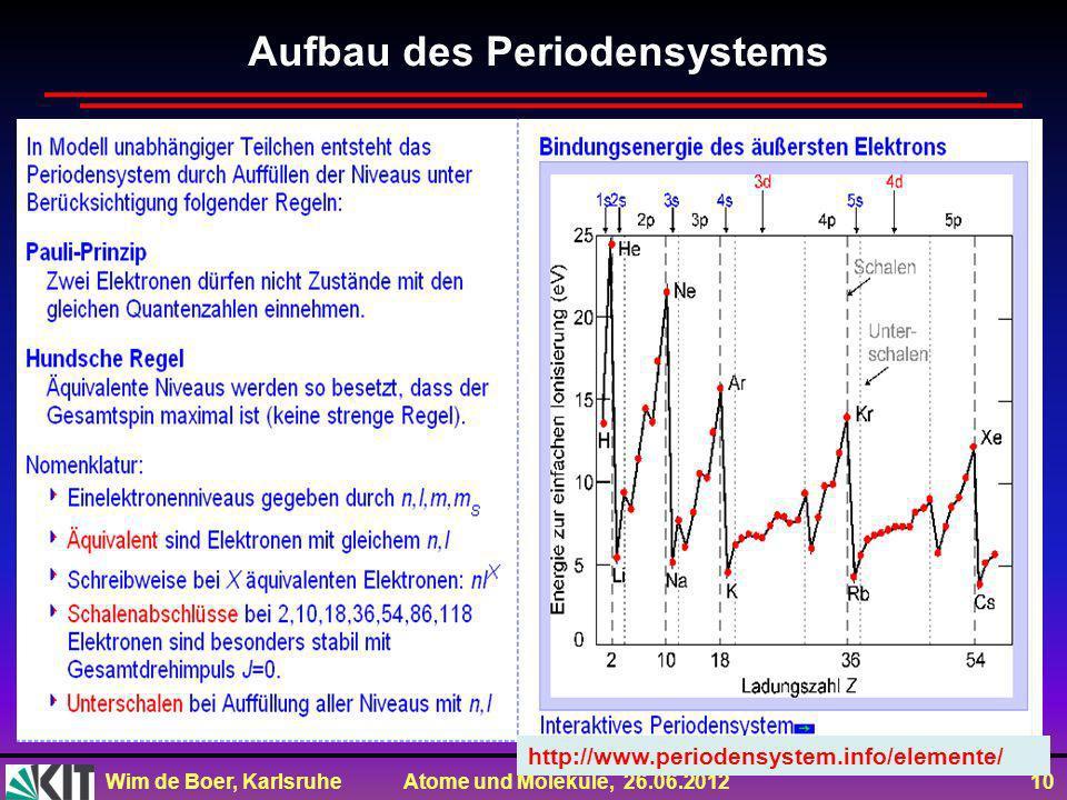 Wim de Boer, Karlsruhe Atome und Moleküle, 26.06.2012 10 Aufbau des Periodensystems http://www.periodensystem.info/elemente/