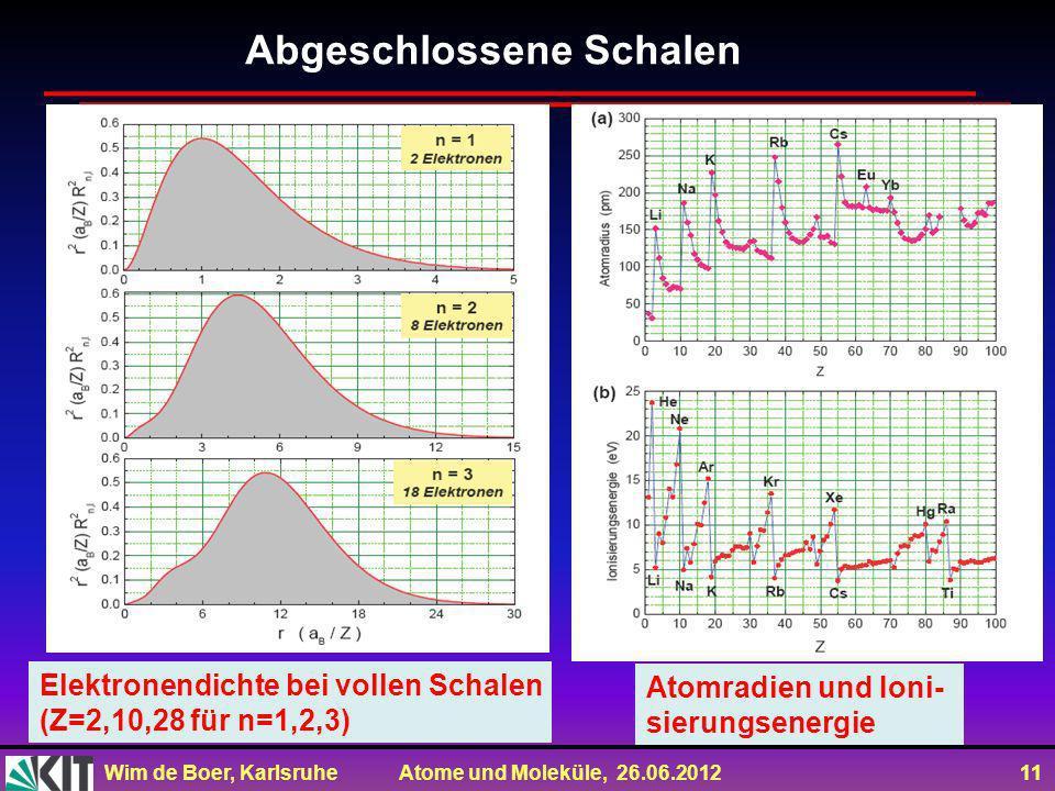 Wim de Boer, Karlsruhe Atome und Moleküle, 26.06.2012 11 Elektronendichte bei vollen Schalen (Z=2,10,28 für n=1,2,3) Atomradien und Ioni- sierungsener