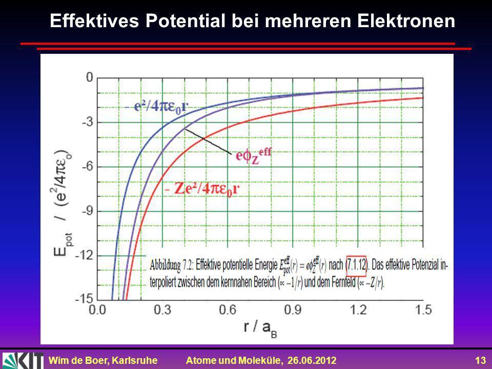 Wim de Boer, Karlsruhe Atome und Moleküle, 26.06.2012 13 Effektives Potential bei mehreren Elektronen