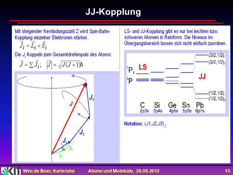 Wim de Boer, Karlsruhe Atome und Moleküle, 26.06.2012 15 JJ-Kopplung