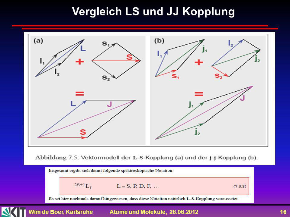 Wim de Boer, Karlsruhe Atome und Moleküle, 26.06.2012 16 Vergleich LS und JJ Kopplung