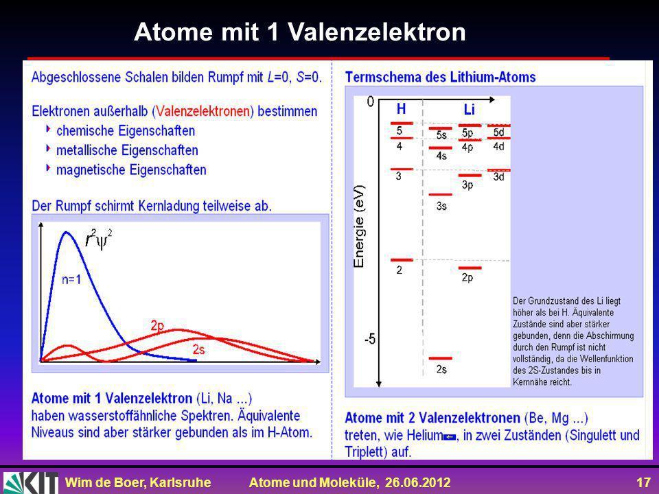 Wim de Boer, Karlsruhe Atome und Moleküle, 26.06.2012 17 Atome mit 1 Valenzelektron