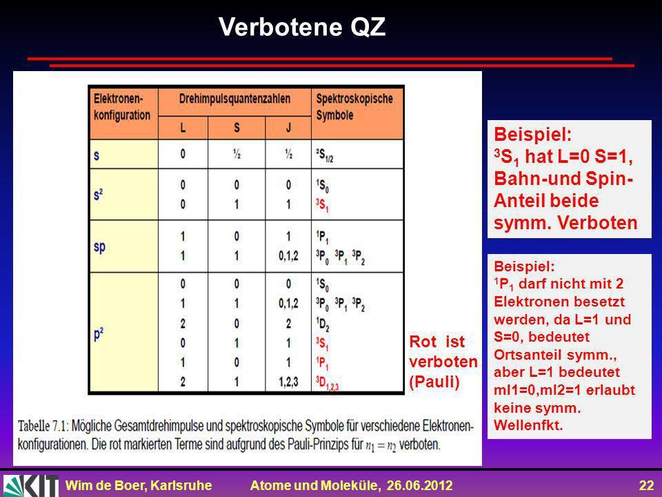 Wim de Boer, Karlsruhe Atome und Moleküle, 26.06.2012 22 Verbotene QZ Rot ist verboten (Pauli) Beispiel: 3 S 1 hat L=0 S=1, Bahn-und Spin- Anteil beid
