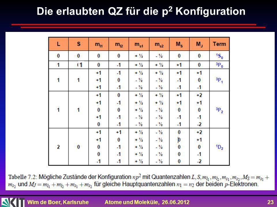 Wim de Boer, Karlsruhe Atome und Moleküle, 26.06.2012 23 Die erlaubten QZ für die p 2 Konfiguration