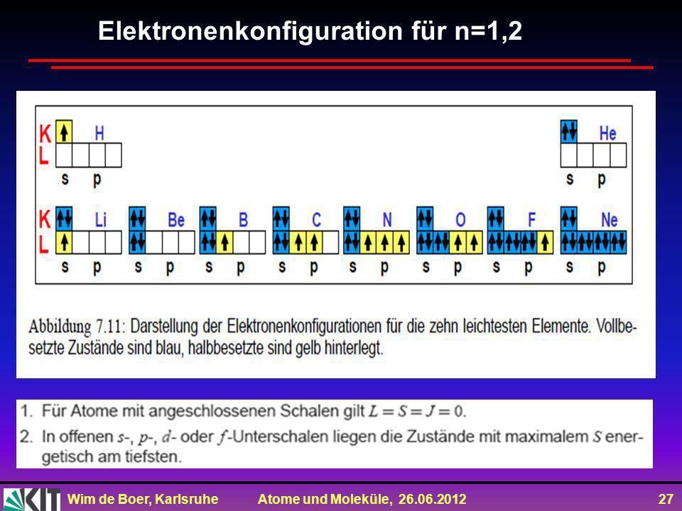 Wim de Boer, Karlsruhe Atome und Moleküle, 26.06.2012 27 Elektronenkonfiguration für n=1,2