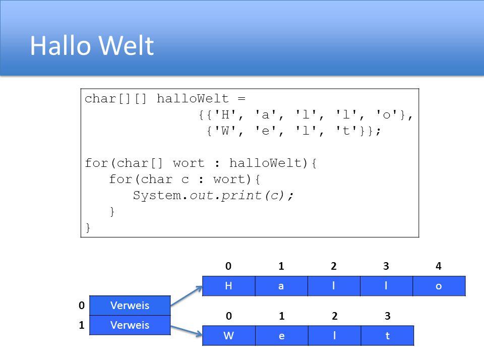 Hallo Welt char[][] halloWelt = {{'H', 'a', 'l', 'l', 'o'}, {'W', 'e', 'l', 't'}}; for(char[] wort : halloWelt){ for(char c : wort){ System.out.print(