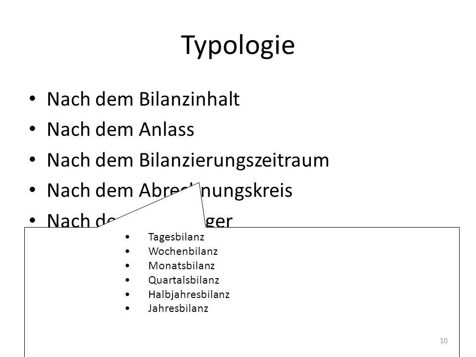 Typologie Nach dem Bilanzinhalt Nach dem Anlass Nach dem Bilanzierungszeitraum Nach dem Abrechnungskreis Nach dem Empfänger Nach der Rechtsnorm Tagesb