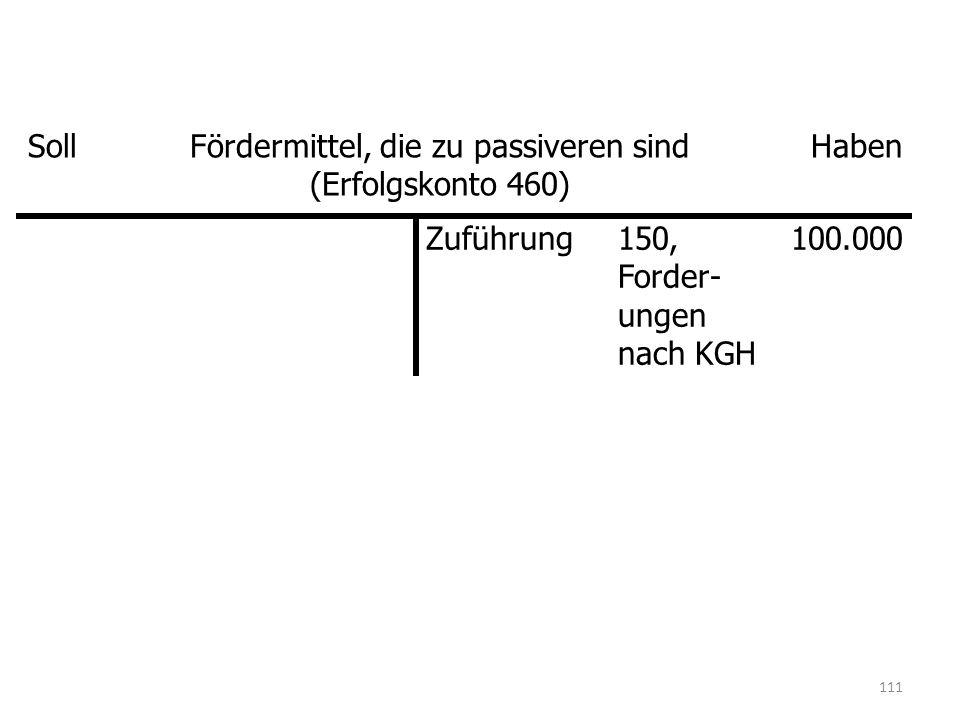 SollFördermittel, die zu passiveren sind (Erfolgskonto 460) Haben Zuführung150, Forder- ungen nach KGH 100.000 111