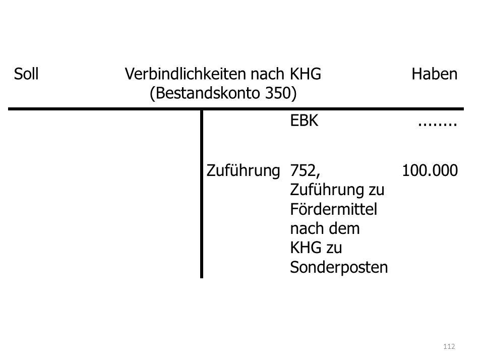 SollVerbindlichkeiten nach KHG (Bestandskonto 350) Haben EBK........ Zuführung752, Zuführung zu Fördermittel nach dem KHG zu Sonderposten 100.000 112