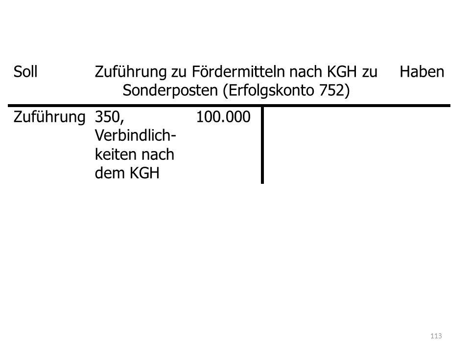 SollZuführung zu Fördermitteln nach KGH zu Sonderposten (Erfolgskonto 752) Haben Zuführung350, Verbindlich- keiten nach dem KGH 100.000 113