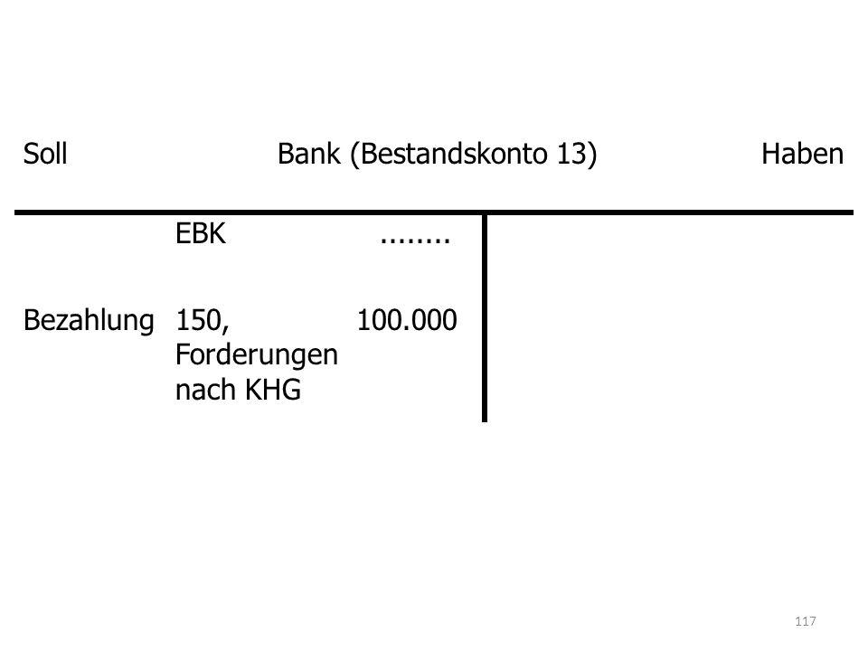 SollBank (Bestandskonto 13)Haben EBK........ Bezahlung150, Forderungen nach KHG 100.000 117