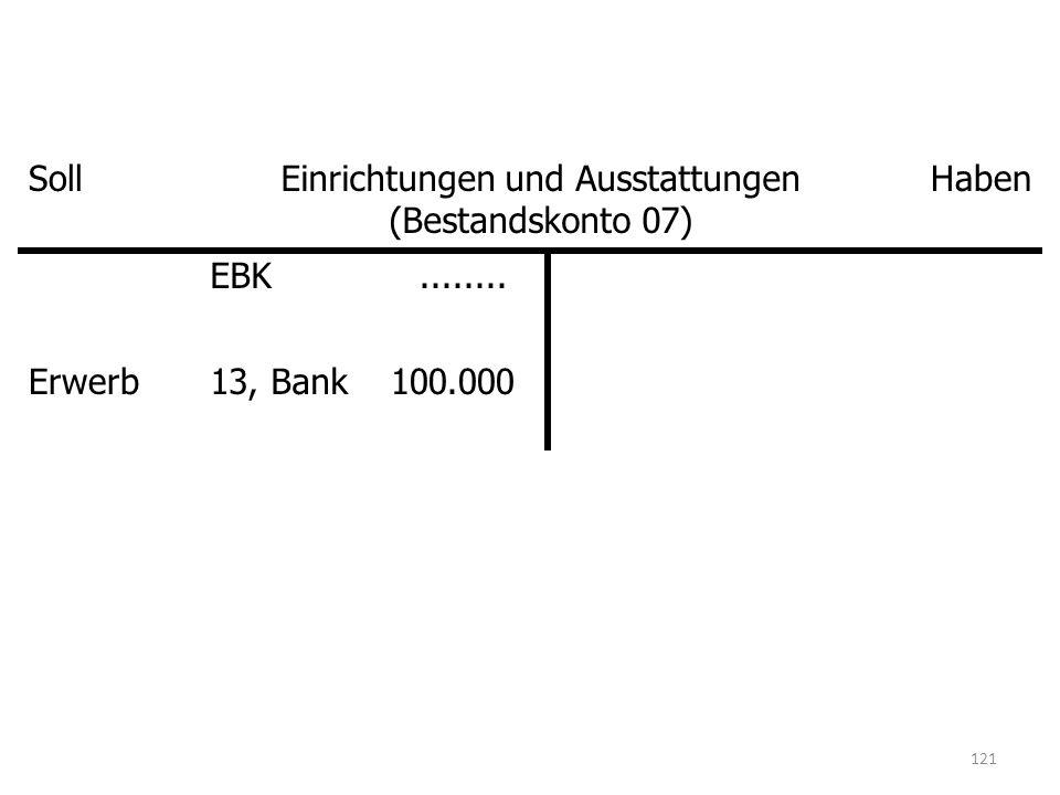 SollEinrichtungen und Ausstattungen (Bestandskonto 07) Haben EBK........ Erwerb13, Bank100.000 121