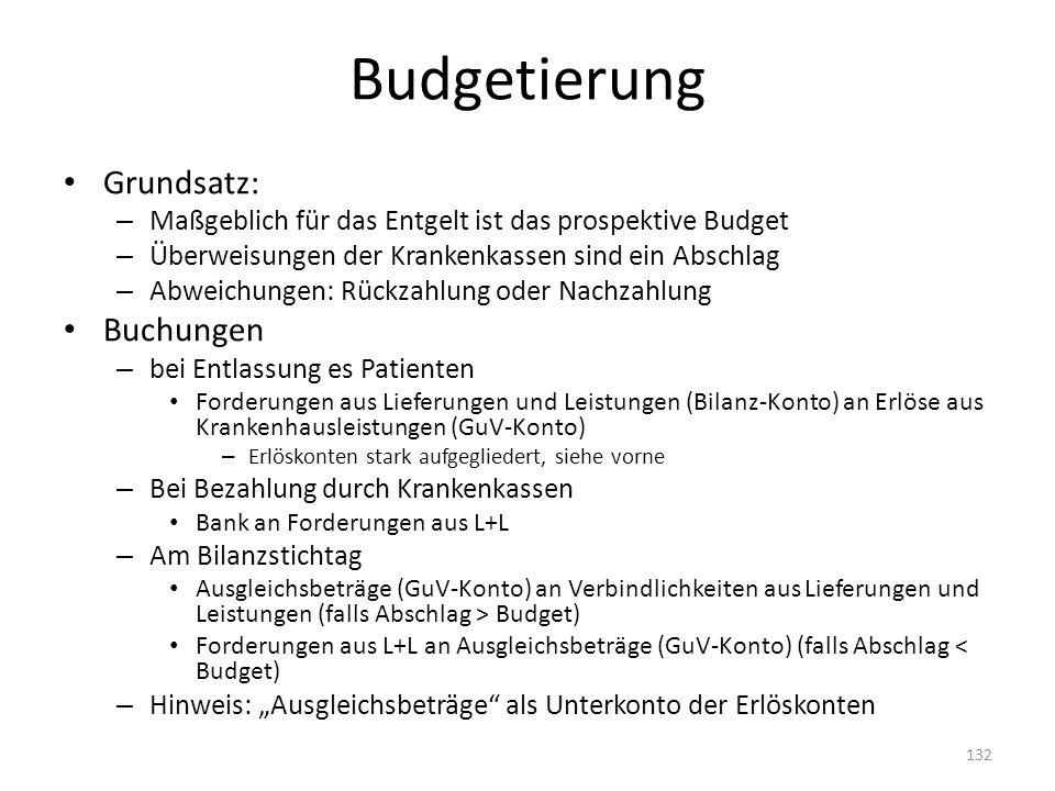 Budgetierung Grundsatz: – Maßgeblich für das Entgelt ist das prospektive Budget – Überweisungen der Krankenkassen sind ein Abschlag – Abweichungen: Rü