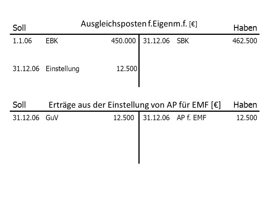 Ausgleichsposten f.Eigenm.f. [] SollHaben 1.1.06EBK450.00031.12.06SBK462.500 31.12.06Einstellung12.500 SollHaben 31.12.06GuV12.50031.12.06AP f. EMF12.