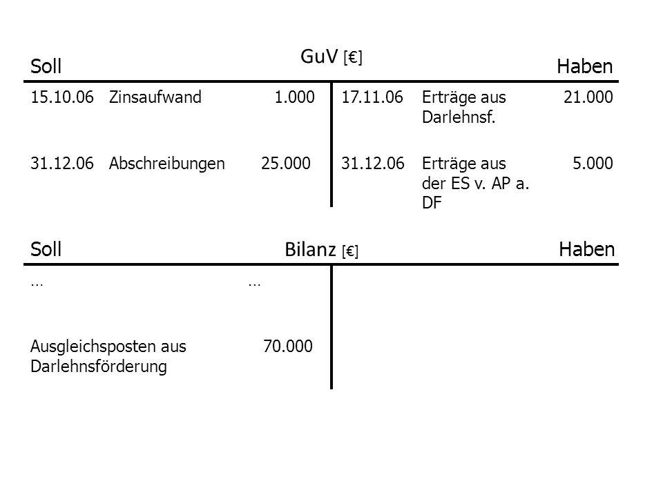 GuV [] SollHaben 15.10.06Zinsaufwand1.00017.11.06Erträge aus Darlehnsf. 21.000 31.12.06Abschreibungen25.00031.12.06Erträge aus der ES v. AP a. DF 5.00