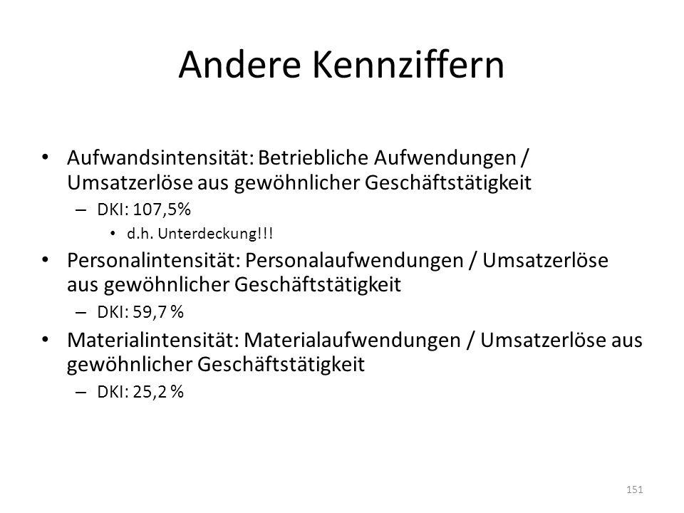 Andere Kennziffern Aufwandsintensität: Betriebliche Aufwendungen / Umsatzerlöse aus gewöhnlicher Geschäftstätigkeit – DKI: 107,5% d.h. Unterdeckung!!!