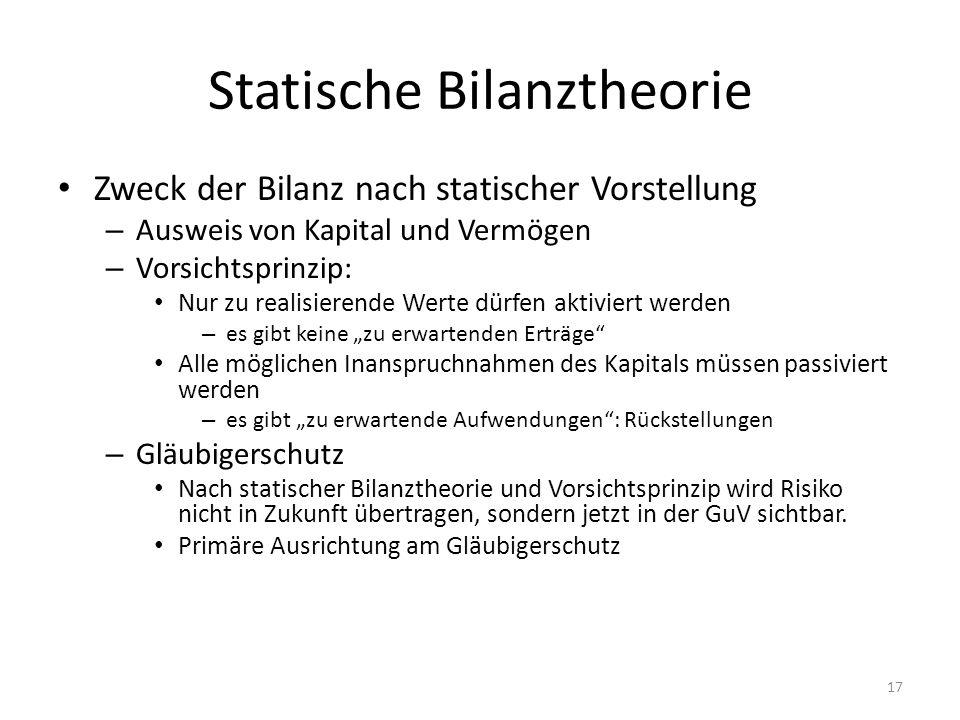 Statische Bilanztheorie Zweck der Bilanz nach statischer Vorstellung – Ausweis von Kapital und Vermögen – Vorsichtsprinzip: Nur zu realisierende Werte