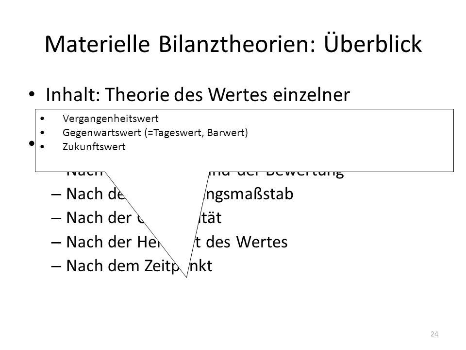 Materielle Bilanztheorien: Überblick Inhalt: Theorie des Wertes einzelner Bilanzpositionen Übersicht über die Wertansätze – Nach dem Gegenstand der Be