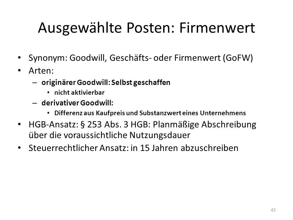 Ausgewählte Posten: Firmenwert Synonym: Goodwill, Geschäfts- oder Firmenwert (GoFW) Arten: – originärer Goodwill: Selbst geschaffen nicht aktivierbar
