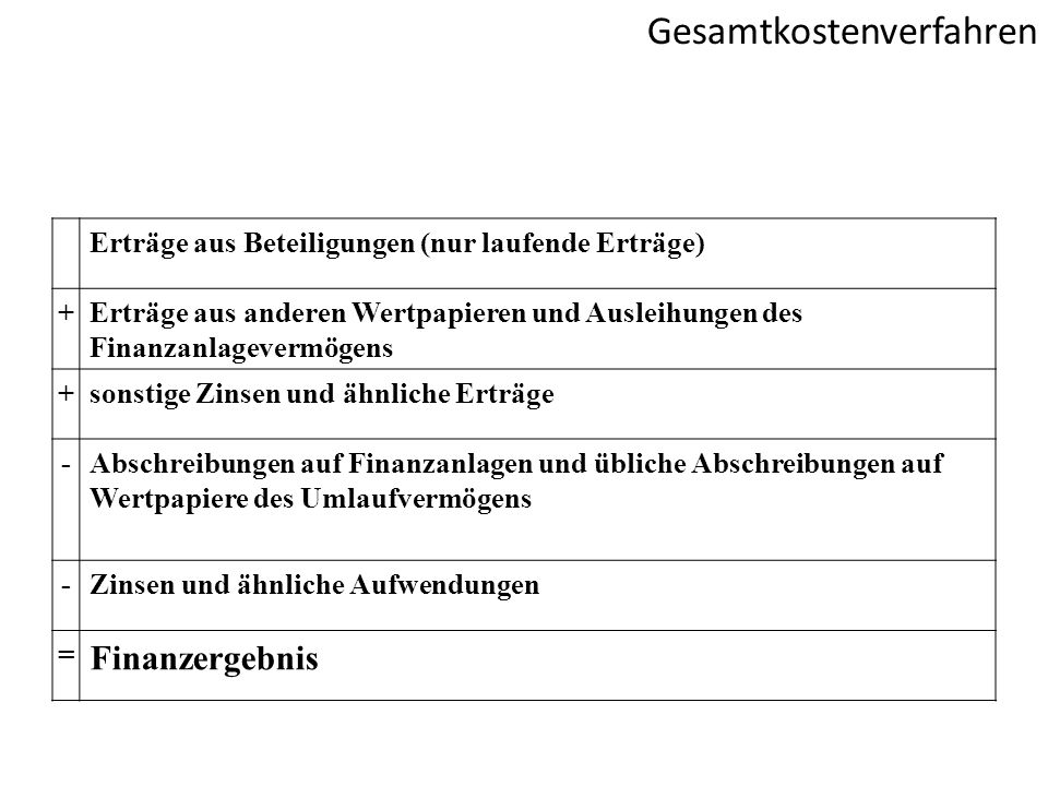 Gesamtkostenverfahren Erträge aus Beteiligungen (nur laufende Erträge) +Erträge aus anderen Wertpapieren und Ausleihungen des Finanzanlagevermögens +s