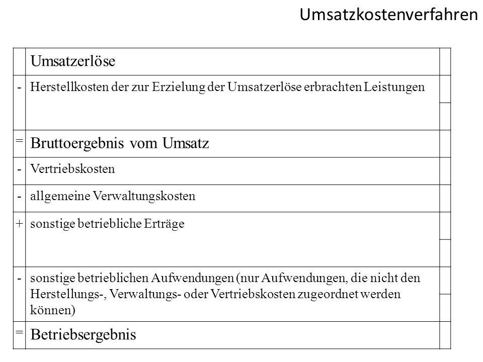 Umsatzkostenverfahren Umsatzerlöse -Herstellkosten der zur Erzielung der Umsatzerlöse erbrachten Leistungen = Bruttoergebnis vom Umsatz -Vertriebskost