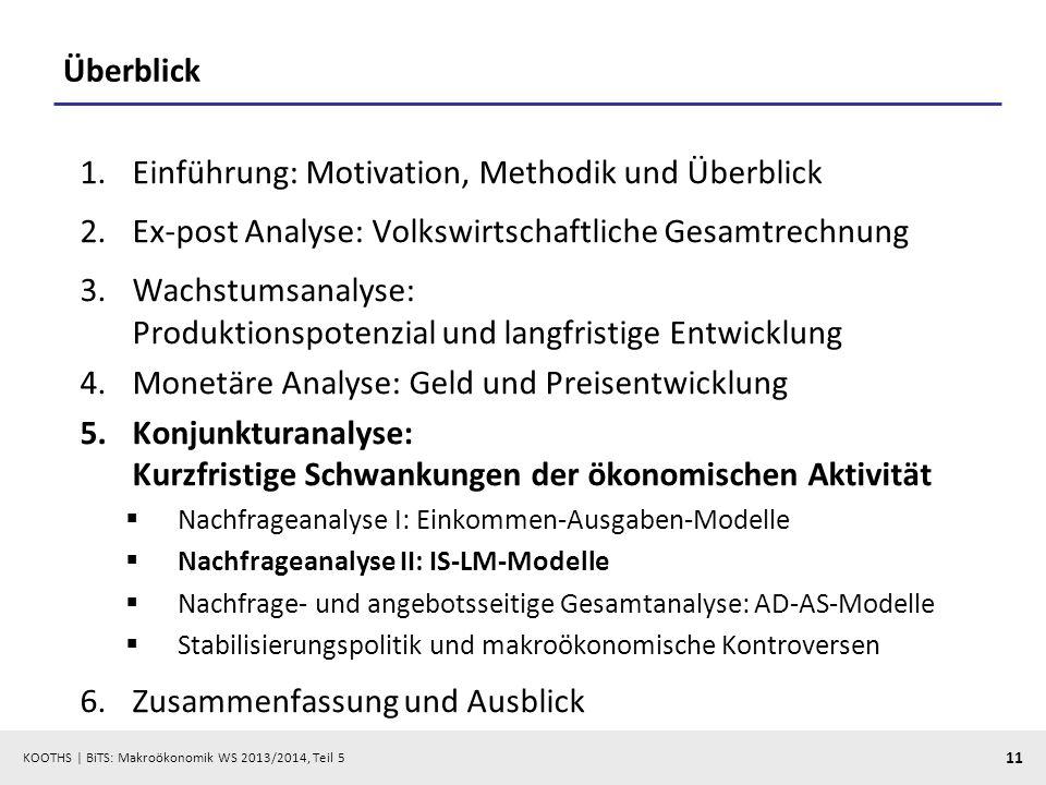 KOOTHS | BiTS: Makroökonomik WS 2013/2014, Teil 5 11 Überblick 1.Einführung: Motivation, Methodik und Überblick 2.Ex-post Analyse: Volkswirtschaftlich