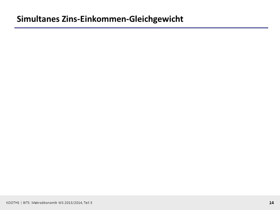 KOOTHS | BiTS: Makroökonomik WS 2013/2014, Teil 5 14 Simultanes Zins-Einkommen-Gleichgewicht