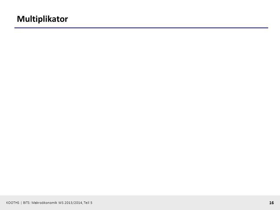 KOOTHS | BiTS: Makroökonomik WS 2013/2014, Teil 5 16 Multiplikator