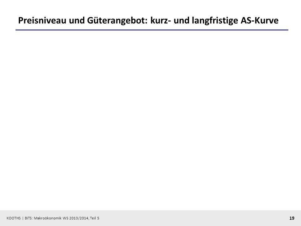 KOOTHS | BiTS: Makroökonomik WS 2013/2014, Teil 5 19 Preisniveau und Güterangebot: kurz- und langfristige AS-Kurve