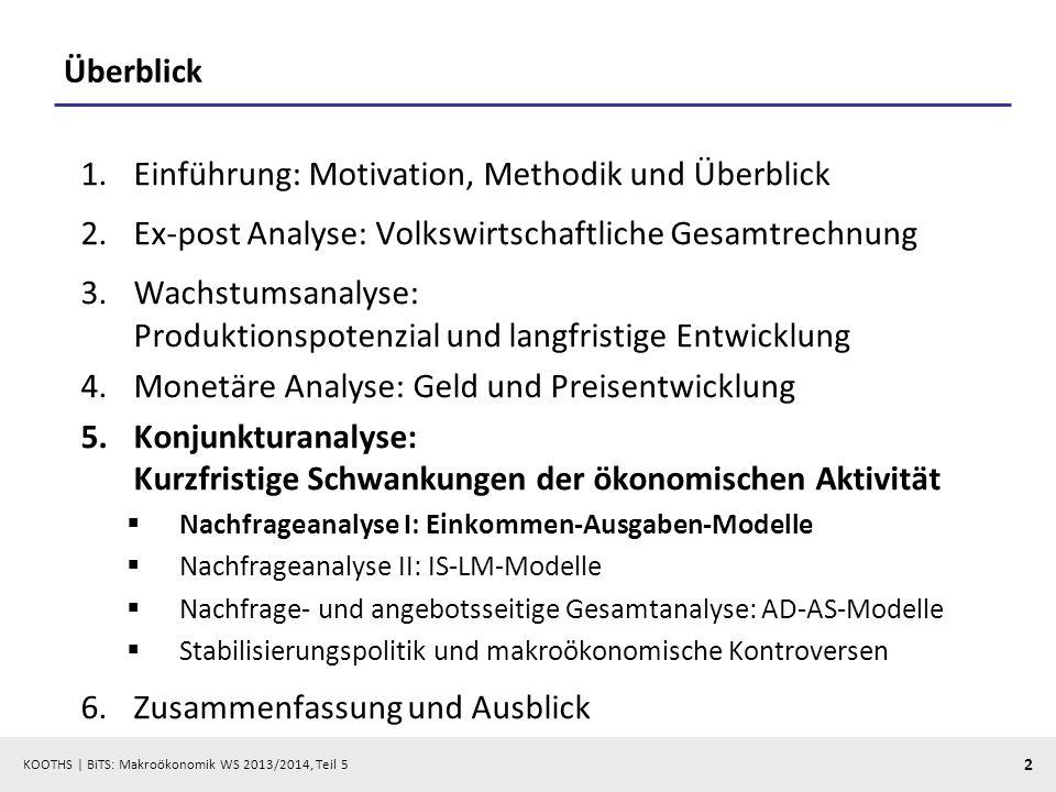 KOOTHS | BiTS: Makroökonomik WS 2013/2014, Teil 5 2 Überblick 1.Einführung: Motivation, Methodik und Überblick 2.Ex-post Analyse: Volkswirtschaftliche