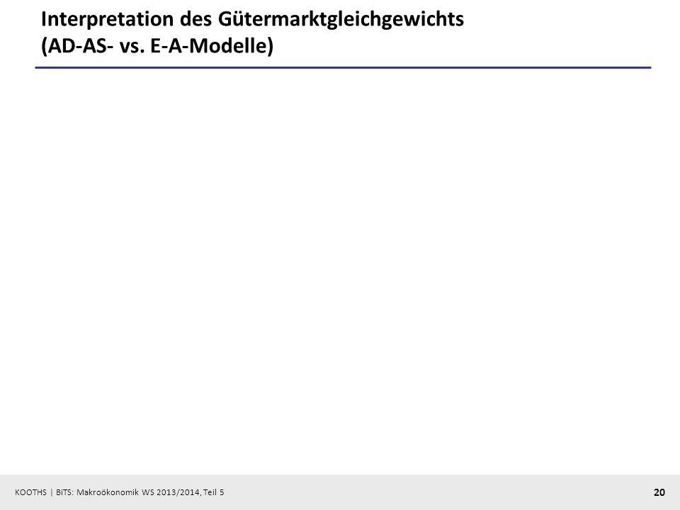 KOOTHS | BiTS: Makroökonomik WS 2013/2014, Teil 5 20 Interpretation des Gütermarktgleichgewichts (AD-AS- vs. E-A-Modelle)
