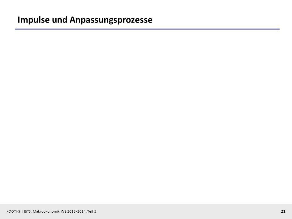 KOOTHS | BiTS: Makroökonomik WS 2013/2014, Teil 5 21 Impulse und Anpassungsprozesse