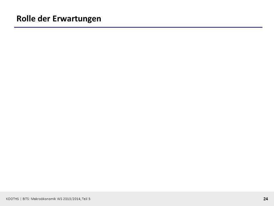 KOOTHS | BiTS: Makroökonomik WS 2013/2014, Teil 5 24 Rolle der Erwartungen