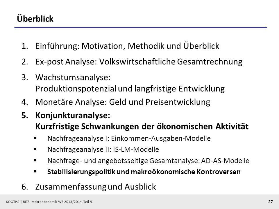 KOOTHS | BiTS: Makroökonomik WS 2013/2014, Teil 5 27 Überblick 1.Einführung: Motivation, Methodik und Überblick 2.Ex-post Analyse: Volkswirtschaftlich