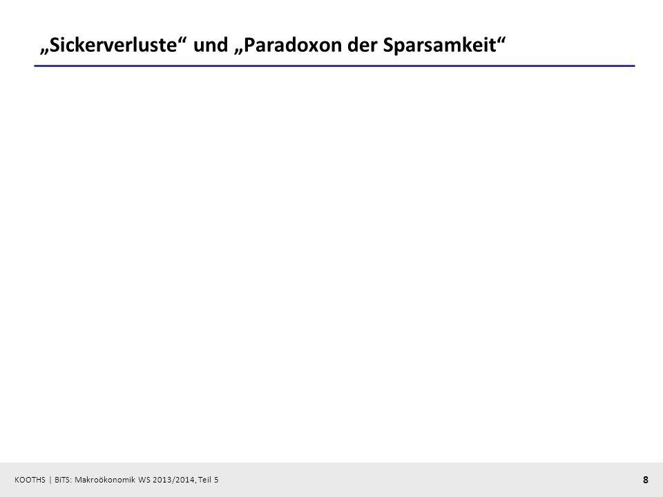 KOOTHS | BiTS: Makroökonomik WS 2013/2014, Teil 5 8 Sickerverluste und Paradoxon der Sparsamkeit