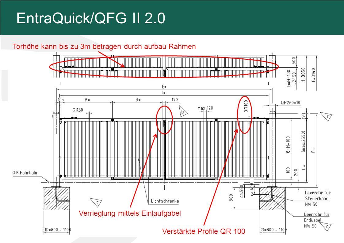 MFZ KONZEPT - Zielsetzung 3 EntraQuick/QFG II 2.0 Verstärkte Profile QR 100 Verrieglung mittels Einlaufgabel Torhöhe kann bis zu 3m betragen durch auf
