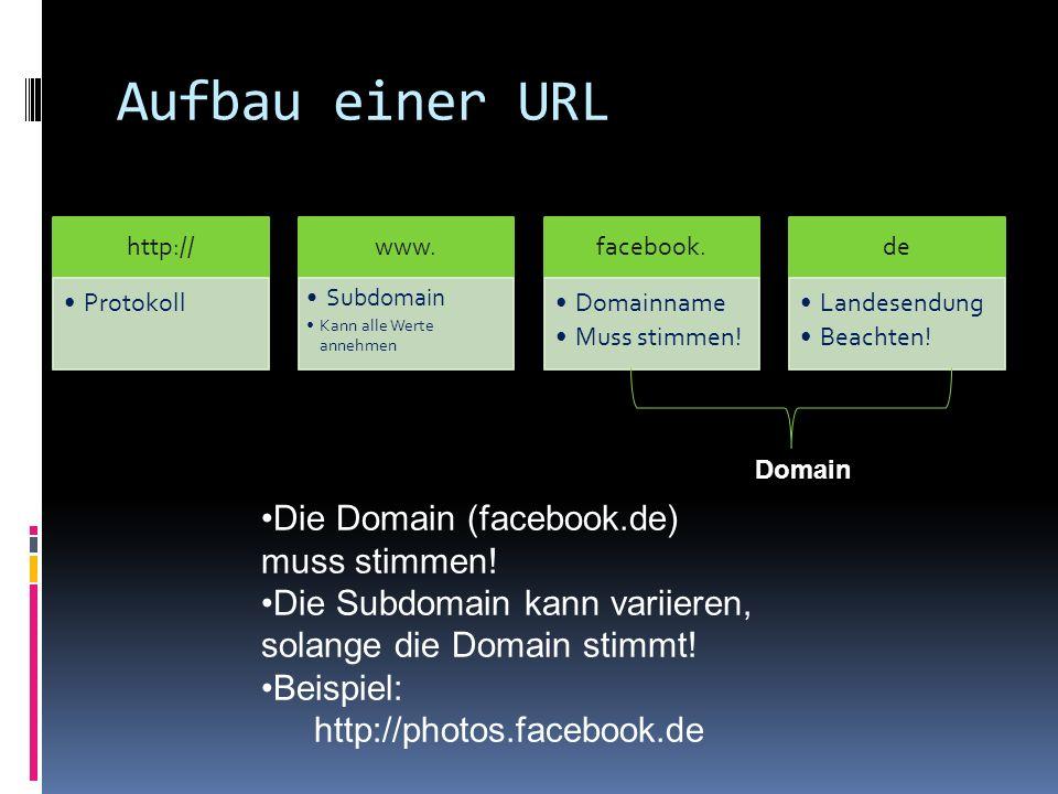 Aufbau einer URL http:// Protokoll www. Subdomain Kann alle Werte annehmen facebook.