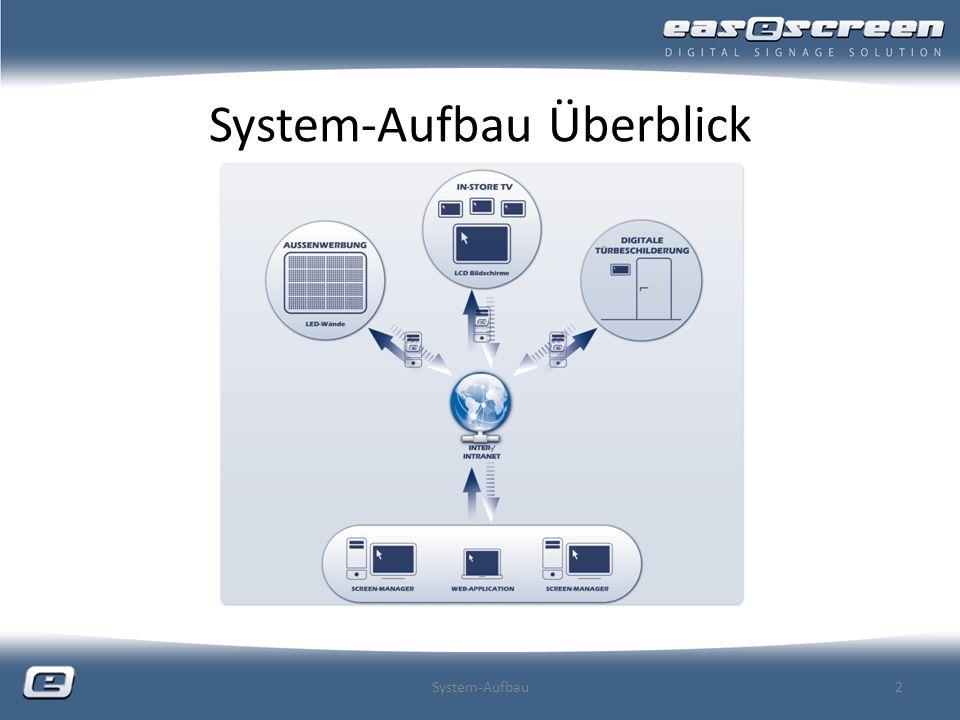 System-Aufbau Überblick System-Aufbau2