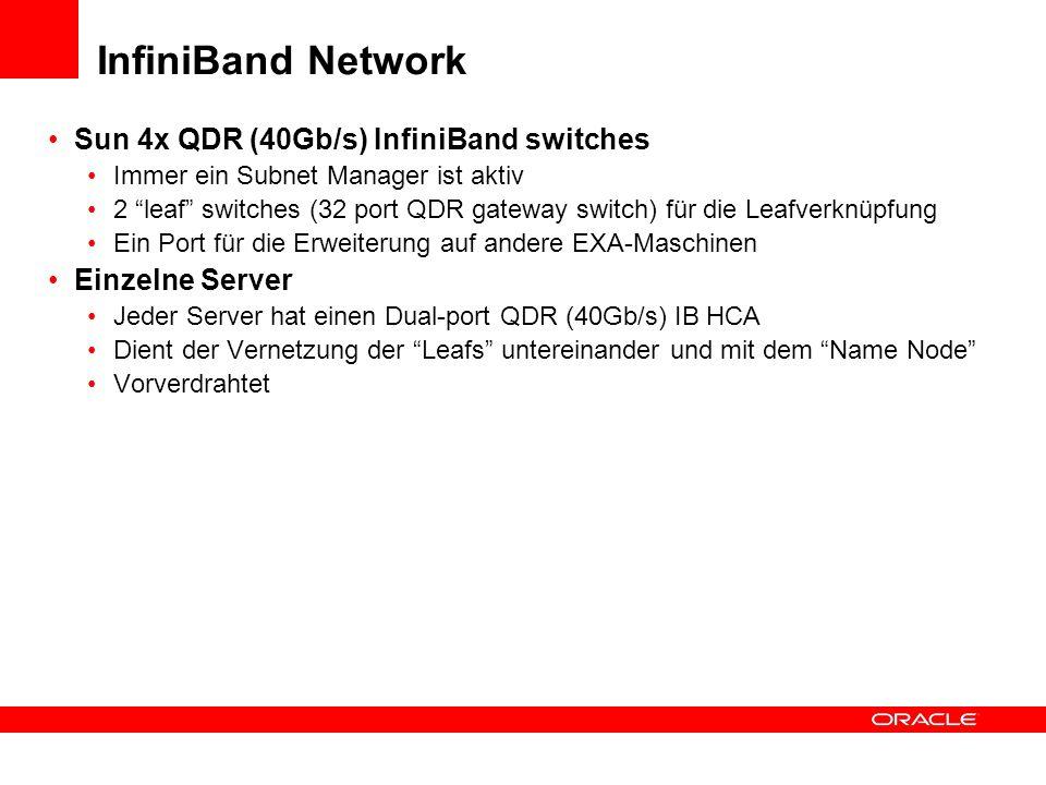 InfiniBand Network Sun 4x QDR (40Gb/s) InfiniBand switches Immer ein Subnet Manager ist aktiv 2 leaf switches (32 port QDR gateway switch) für die Lea