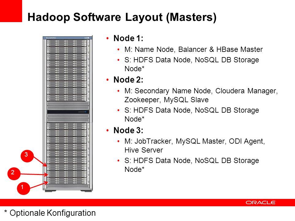 Hadoop Software Layout (Masters) Node 1: M: Name Node, Balancer & HBase Master S: HDFS Data Node, NoSQL DB Storage Node* Node 2: M: Secondary Name Nod