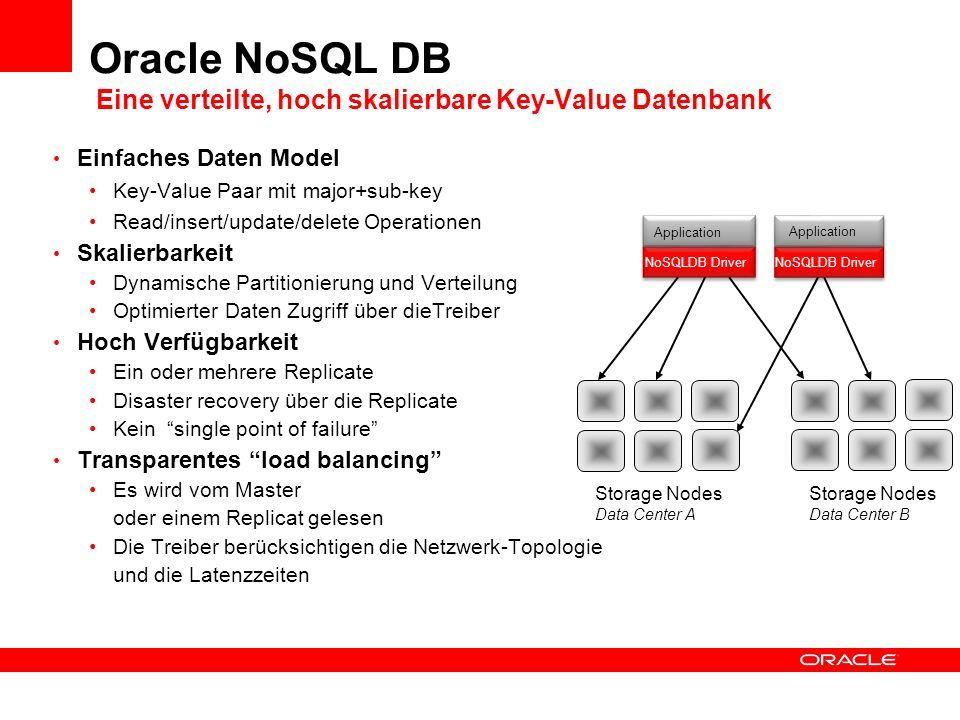 Oracle NoSQL DB Eine verteilte, hoch skalierbare Key-Value Datenbank Einfaches Daten Model Key-Value Paar mit major+sub-key Read/insert/update/delete
