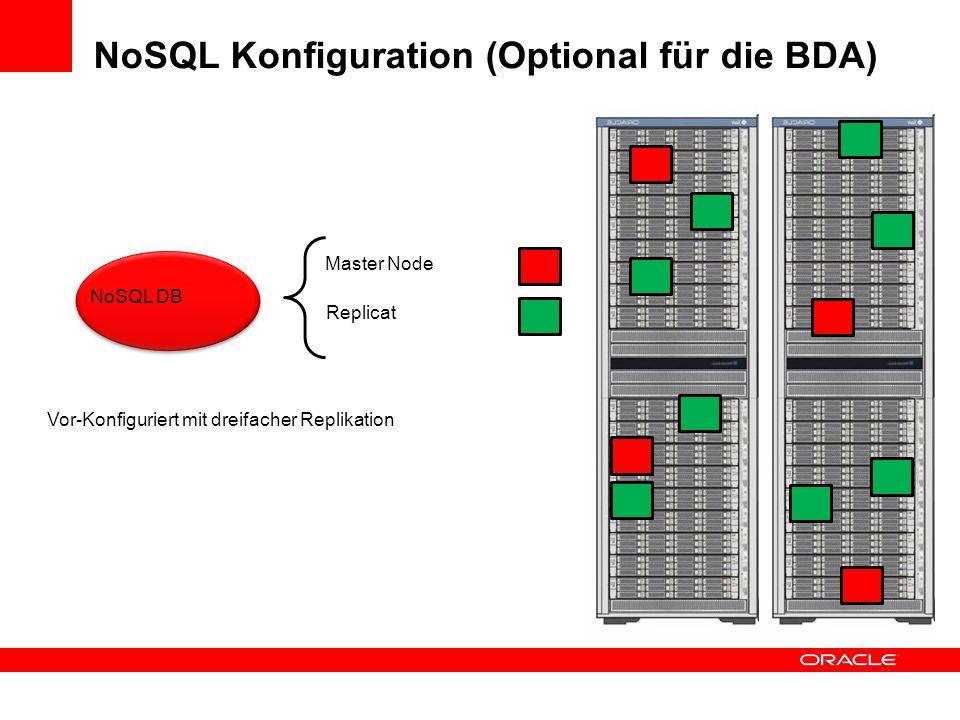 NoSQL DB NoSQL Konfiguration (Optional für die BDA) Master Node Replicat Vor-Konfiguriert mit dreifacher Replikation
