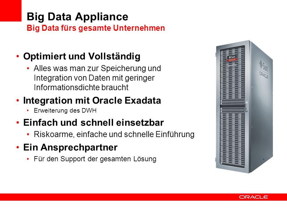 Big Data Appliance Big Data fürs gesamte Unternehmen Optimiert und Vollständig Alles was man zur Speicherung und Integration von Daten mit geringer In