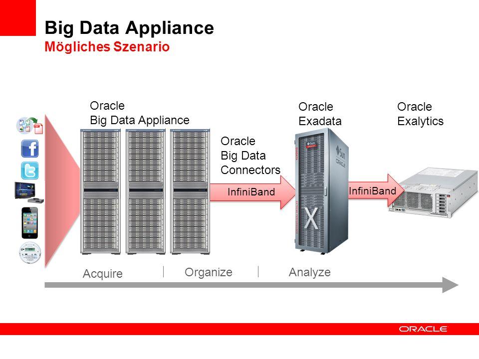 Big Data Appliance Mögliches Szenario Oracle Big Data Appliance Oracle Exadata InfiniBand Acquire OrganizeAnalyze Oracle Exalytics InfiniBand Oracle B
