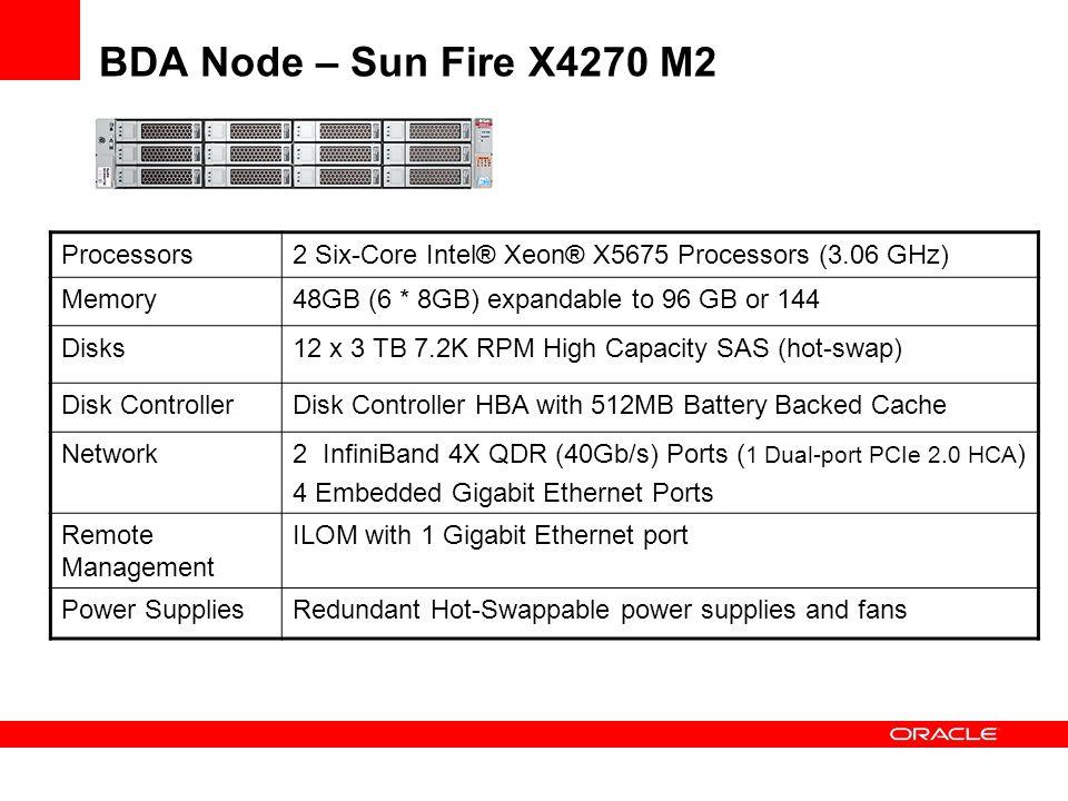 Memory Expansion Kit Optionale Erweiterung für einzelne Knoten in der BDA (z.B.